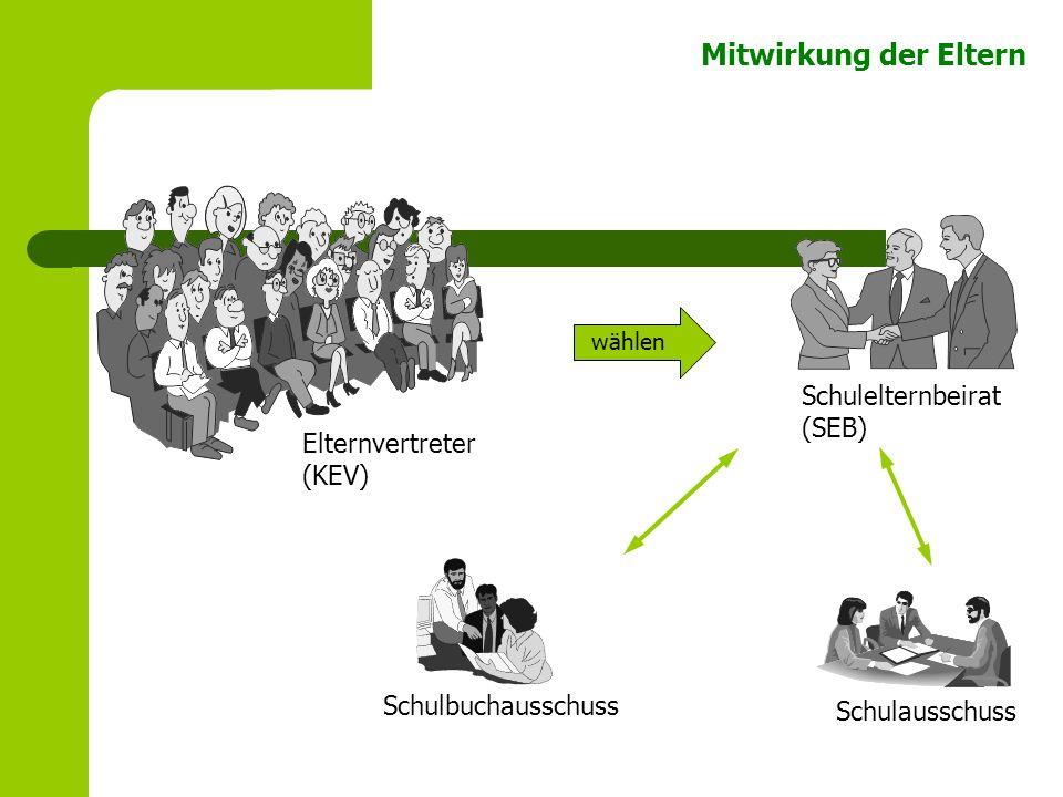 Mitwirkung der Eltern Schulelternbeirat (SEB) Elternvertreter (KEV)
