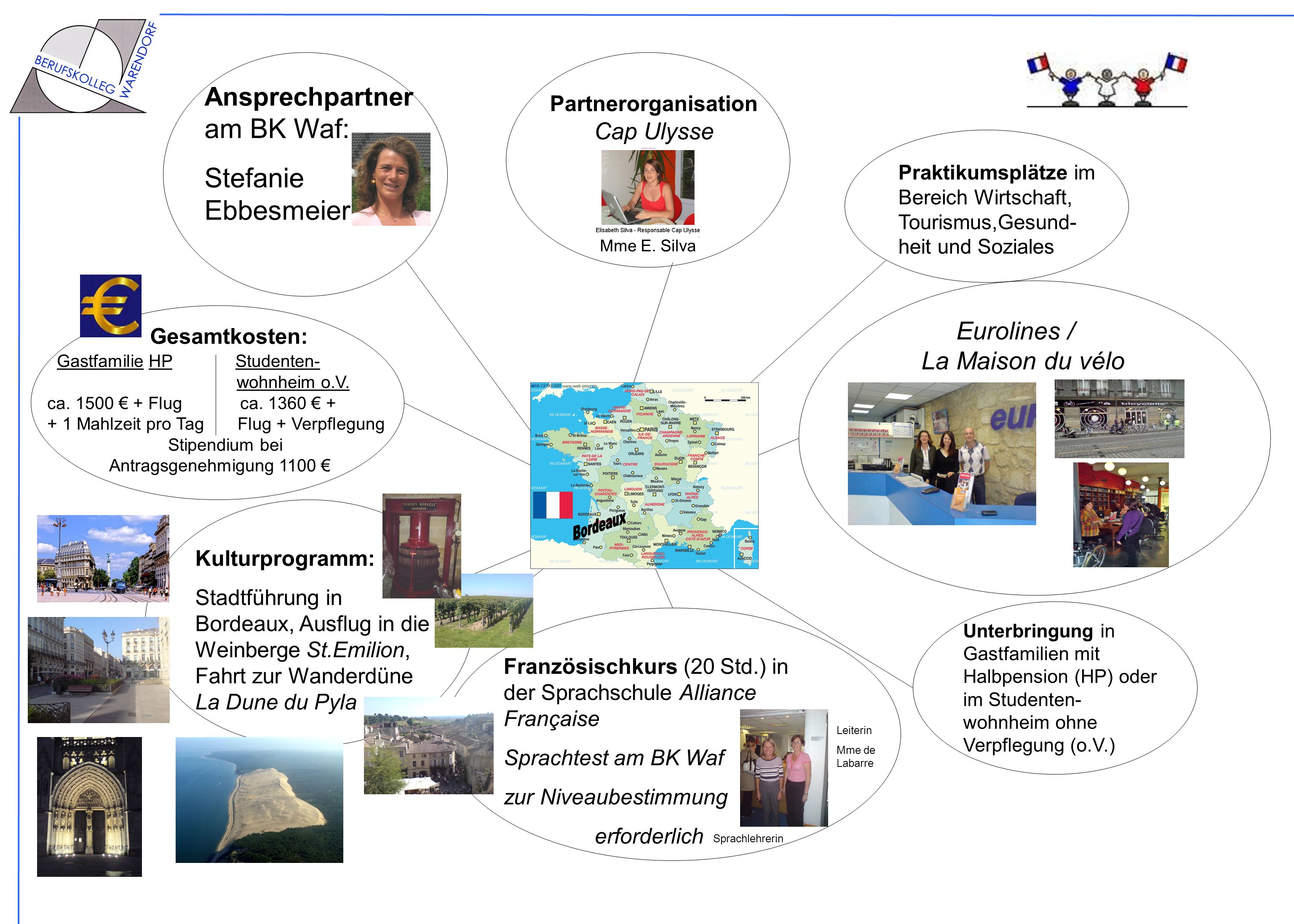 Partnerorganisation Cap Ulysse