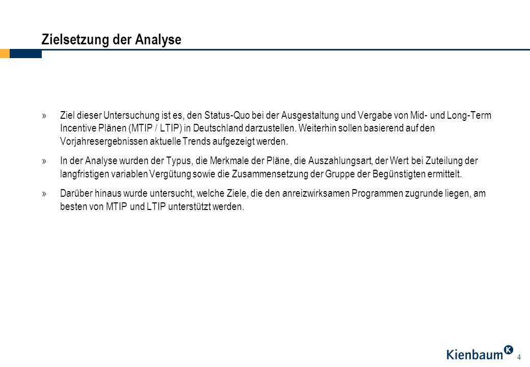 Zielsetzung der Analyse