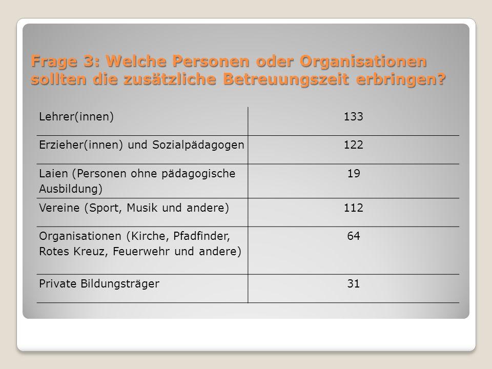 Frage 3: Welche Personen oder Organisationen sollten die zusätzliche Betreuungszeit erbringen