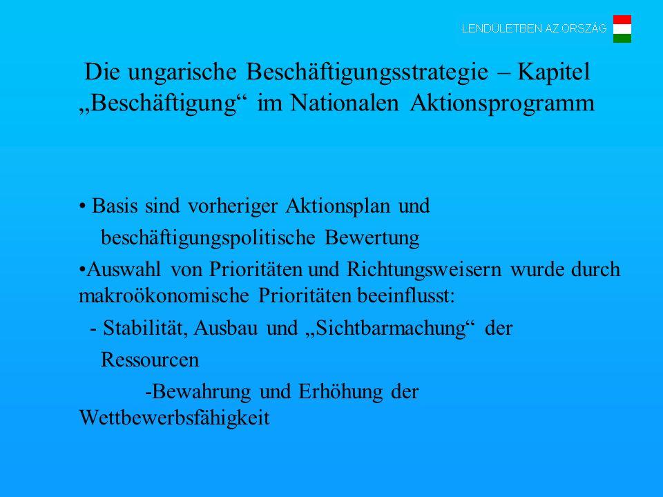"""Die ungarische Beschäftigungsstrategie – Kapitel """"Beschäftigung im Nationalen Aktionsprogramm"""