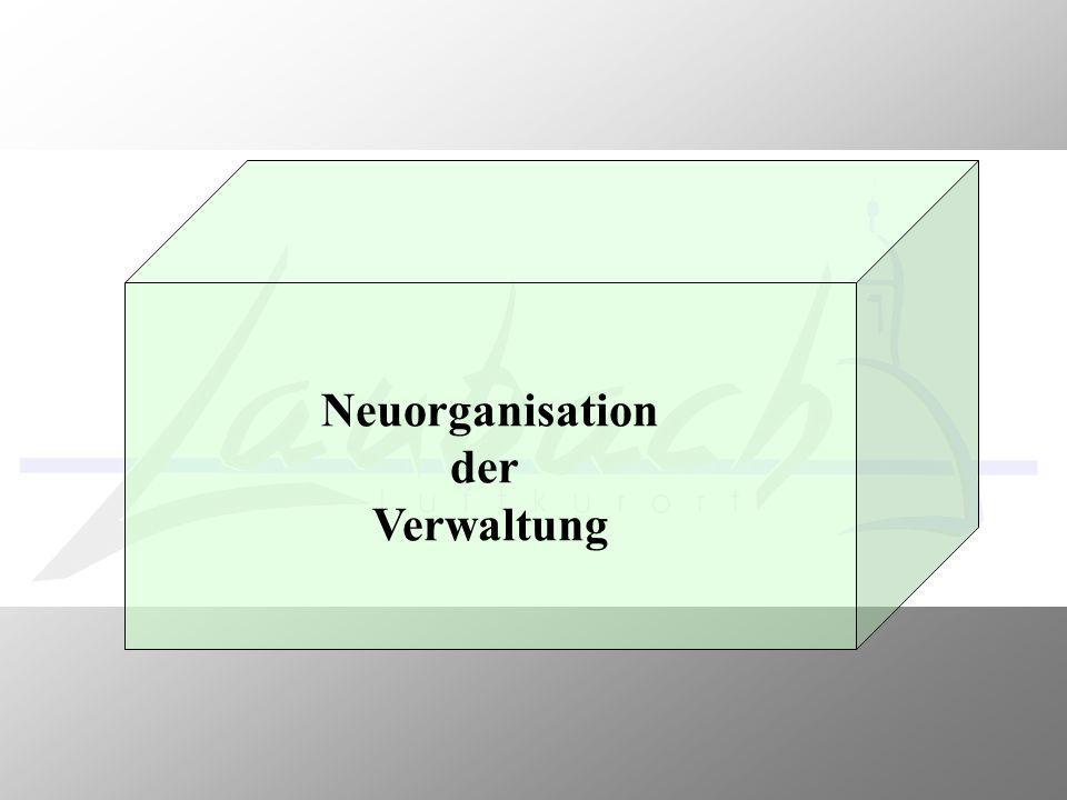 Neuorganisation der Verwaltung
