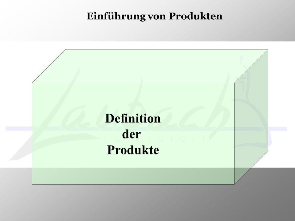 Einführung von Produkten