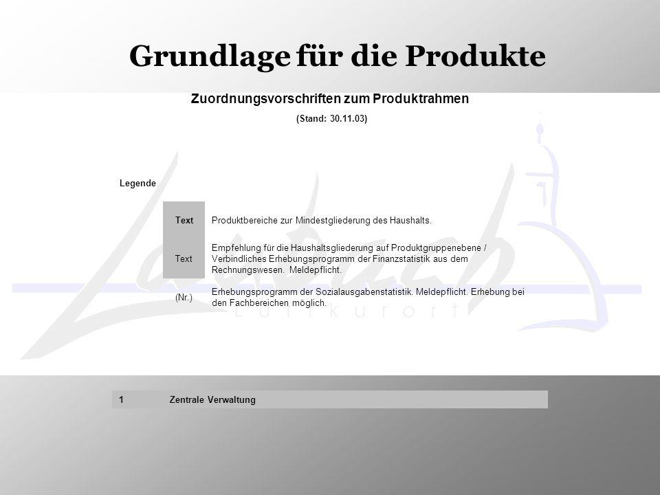 Grundlage für die Produkte Zuordnungsvorschriften zum Produktrahmen