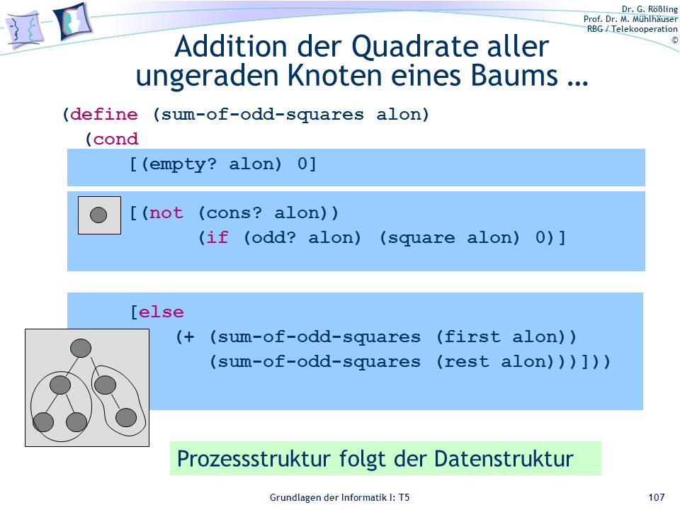 Addition der Quadrate aller ungeraden Knoten eines Baums …