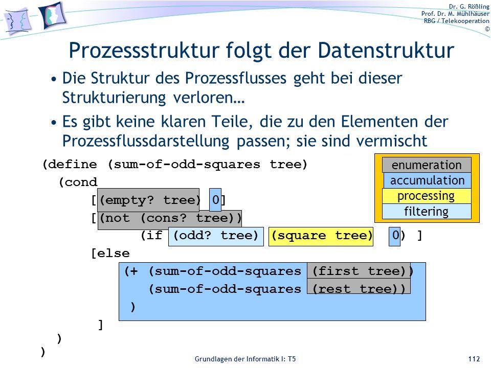 Prozessstruktur folgt der Datenstruktur