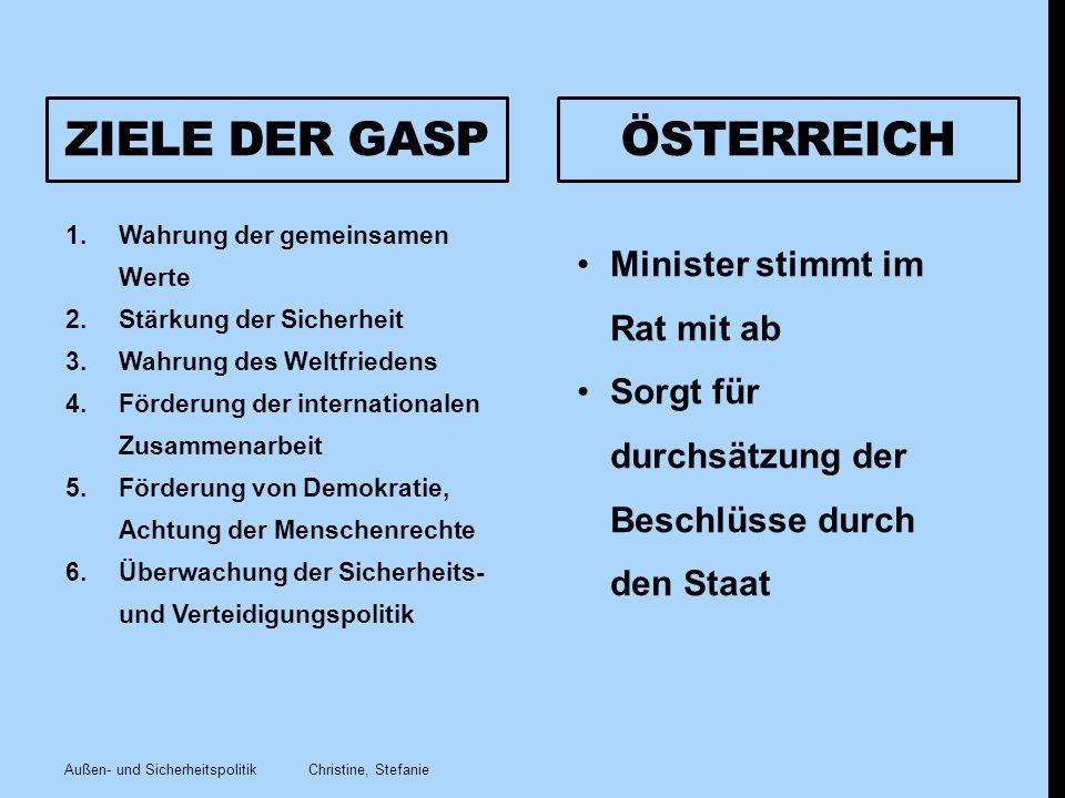 Ziele der Gasp Österreich Minister stimmt im Rat mit ab