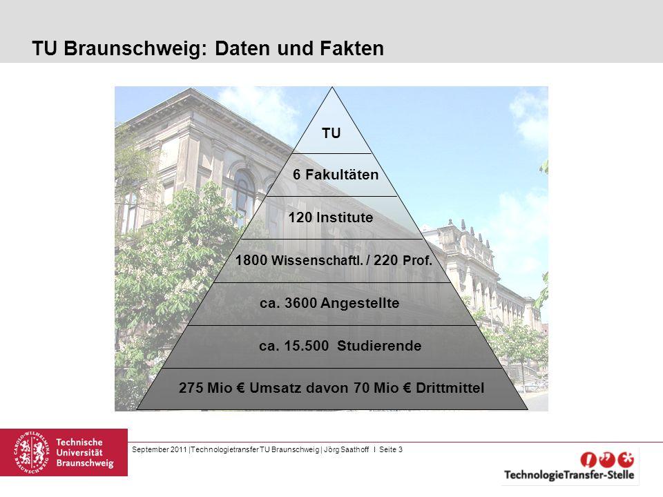 TU Braunschweig: Daten und Fakten