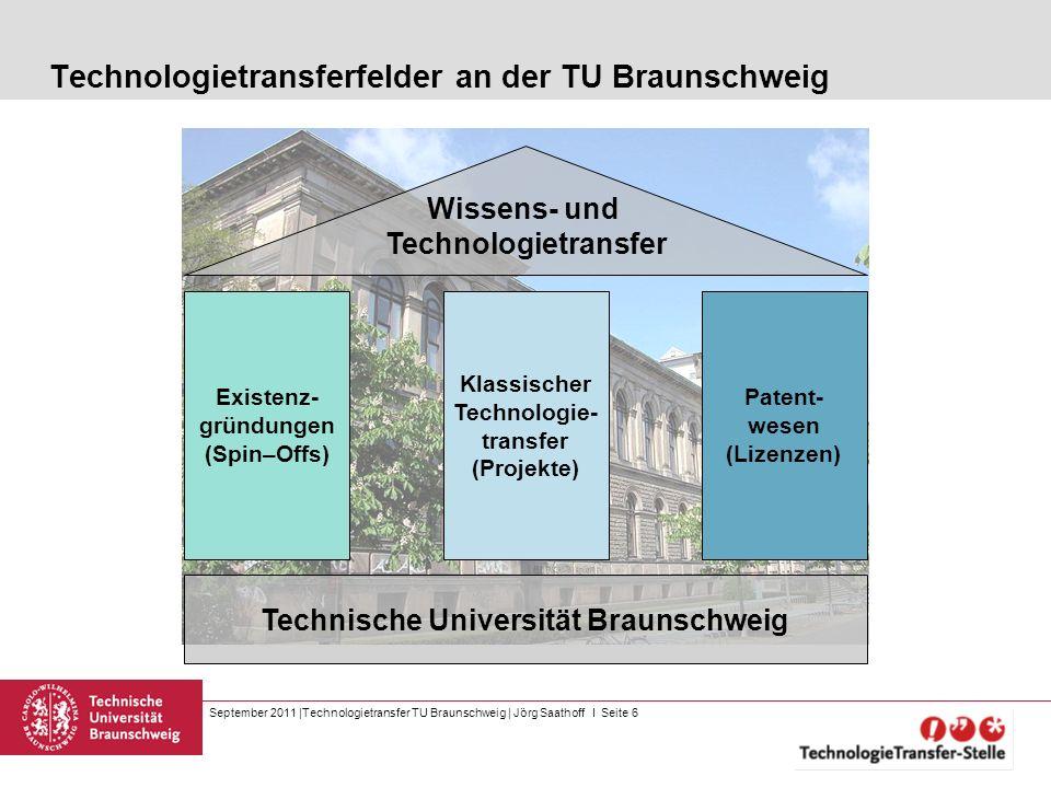 Technologietransferfelder an der TU Braunschweig