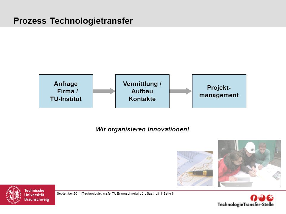 Prozess Technologietransfer