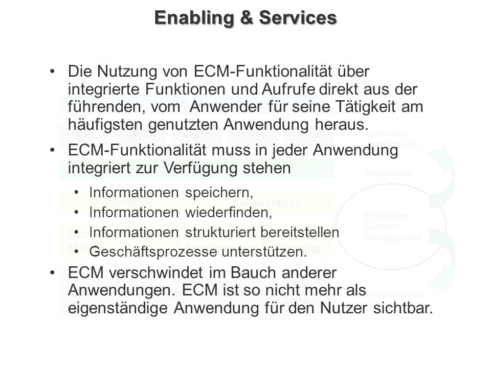 Enabling & Services