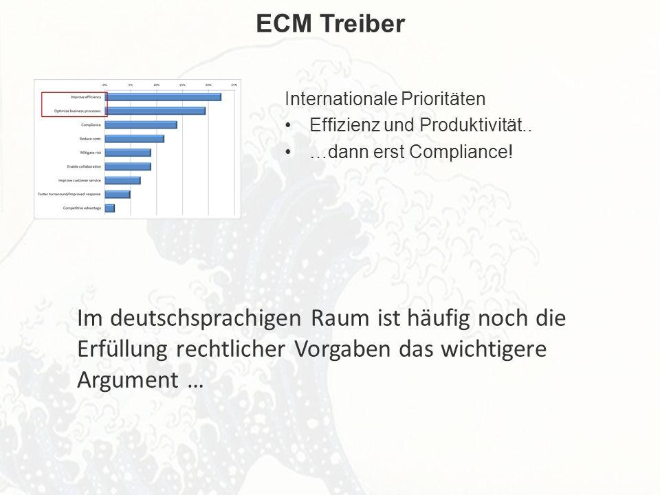 ECM Treiber Internationale Prioritäten. Effizienz und Produktivität.. …dann erst Compliance!