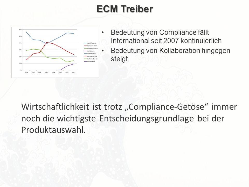 ECM Treiber Bedeutung von Compliance fällt International seit 2007 kontinuierlich. Bedeutung von Kollaboration hingegen steigt.