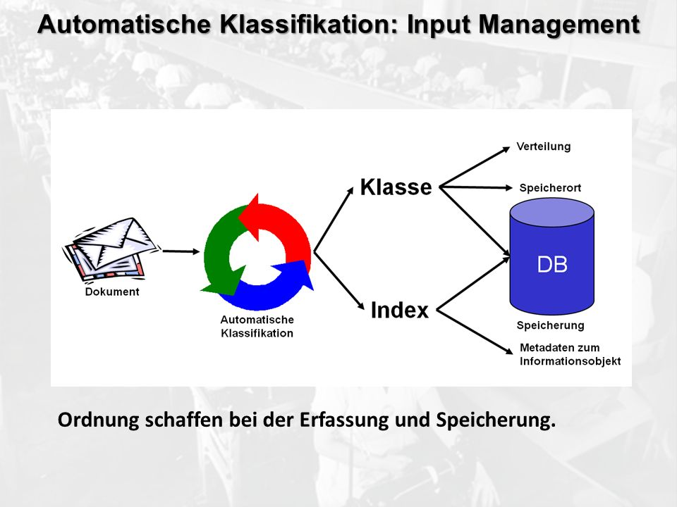 Automatische Klassifikation: Input Management