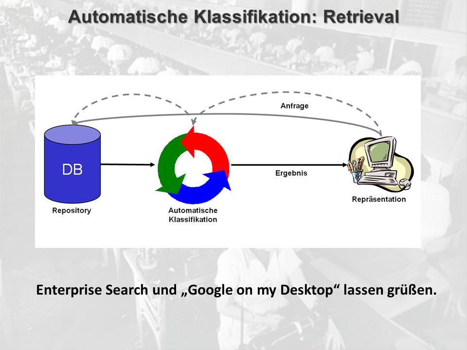 Automatische Klassifikation: Retrieval