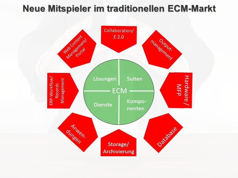 Neue Mitspieler im traditionellen ECM-Markt