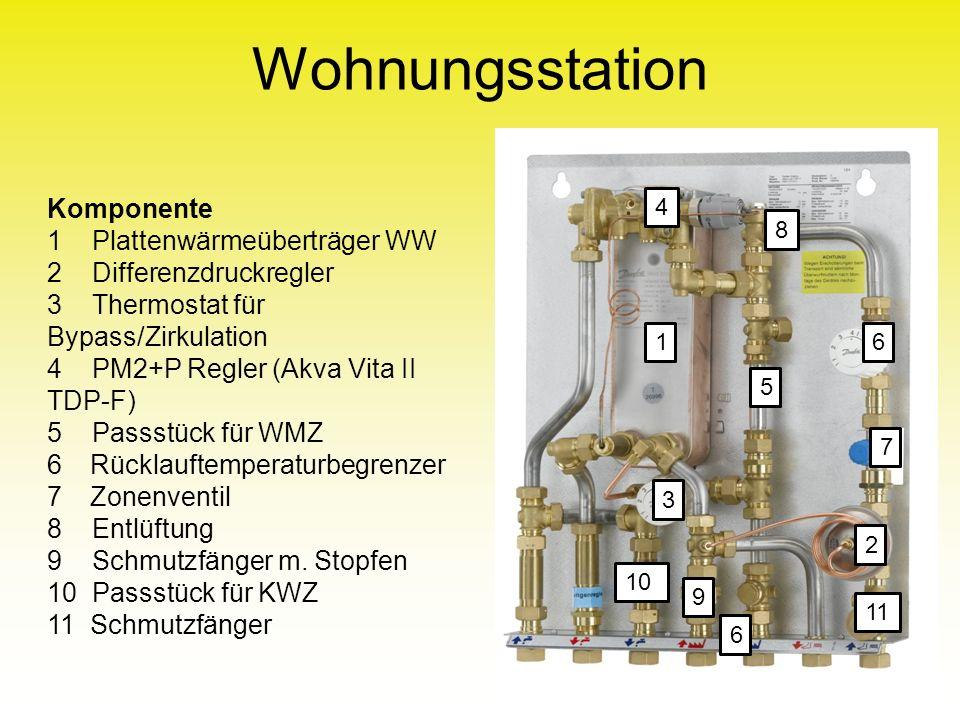 Wohnungsstation Komponente 1 Plattenwärmeüberträger WW