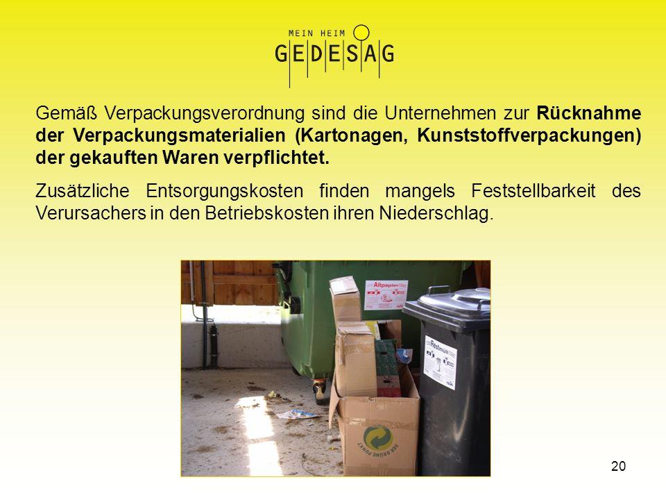 Gemäß Verpackungsverordnung sind die Unternehmen zur Rücknahme der Verpackungsmaterialien (Kartonagen, Kunststoffverpackungen) der gekauften Waren verpflichtet.