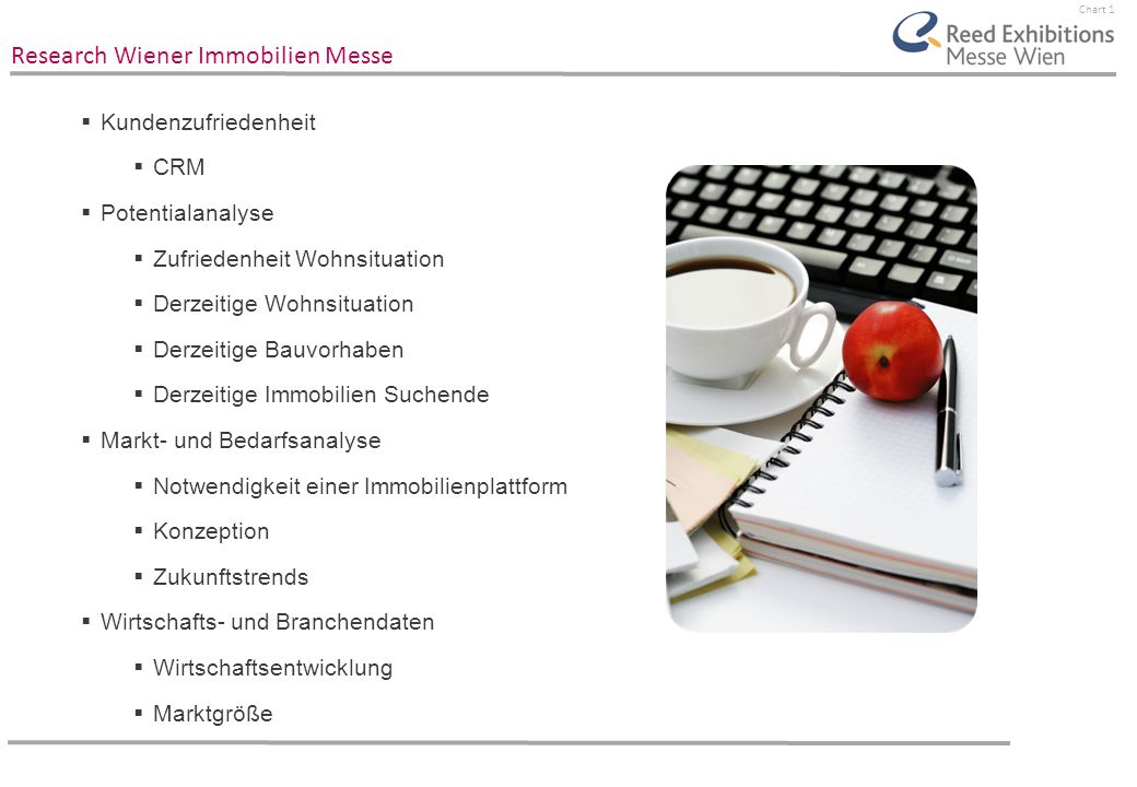 Research Wiener Immobilien Messe
