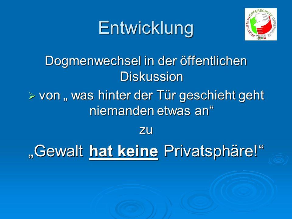 """Entwicklung """"Gewalt hat keine Privatsphäre!"""