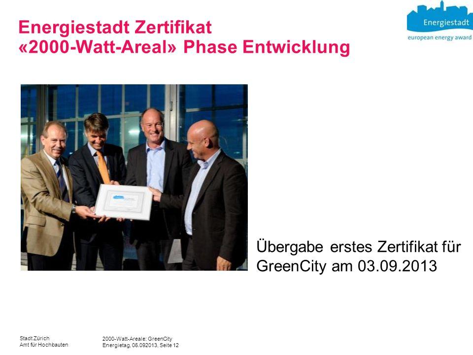 Energiestadt Zertifikat «2000-Watt-Areal» Phase Entwicklung