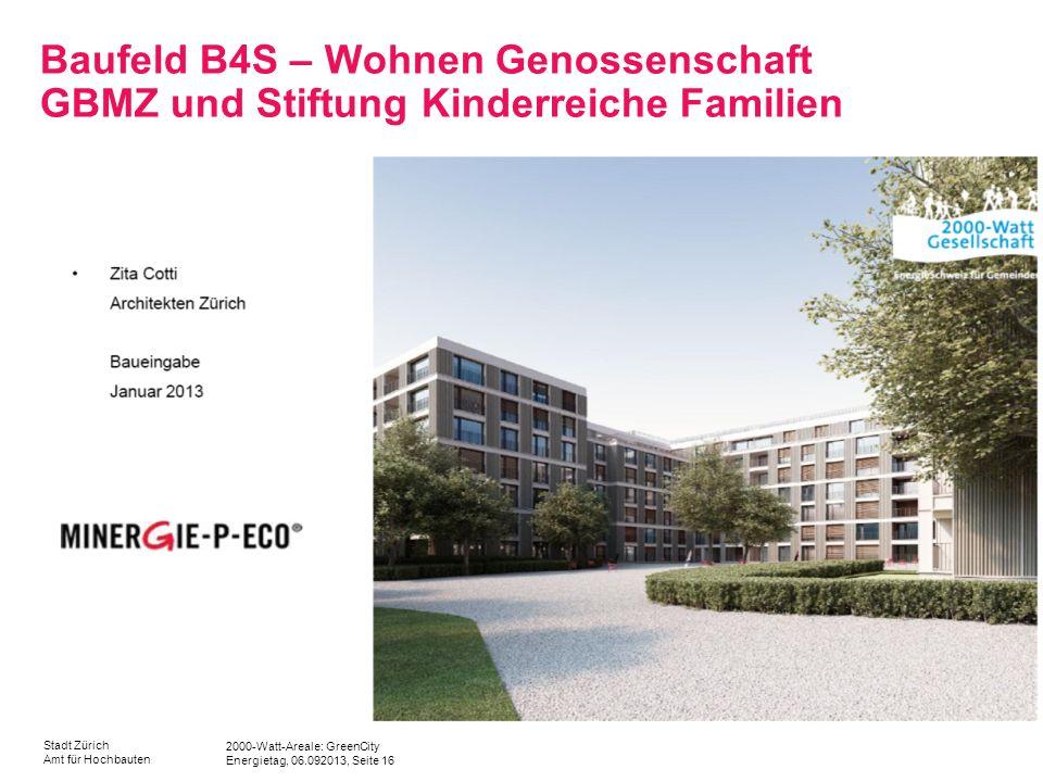 Baufeld B4S – Wohnen Genossenschaft GBMZ und Stiftung Kinderreiche Familien