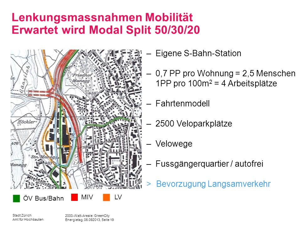 Lenkungsmassnahmen Mobilität Erwartet wird Modal Split 50/30/20