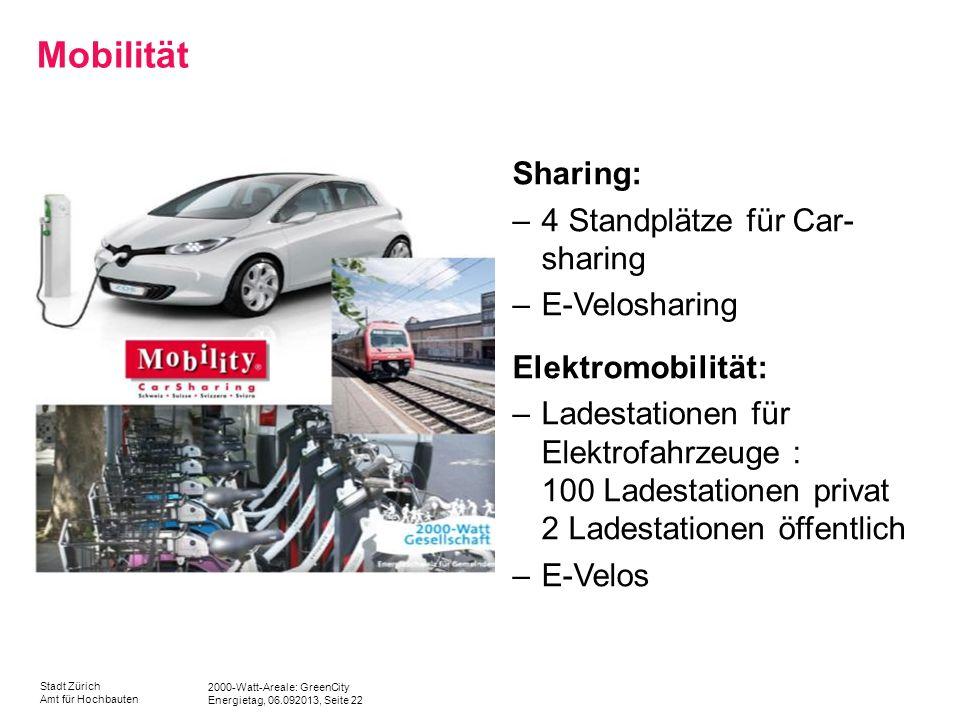 Mobilität Sharing: 4 Standplätze für Car- sharing E-Velosharing
