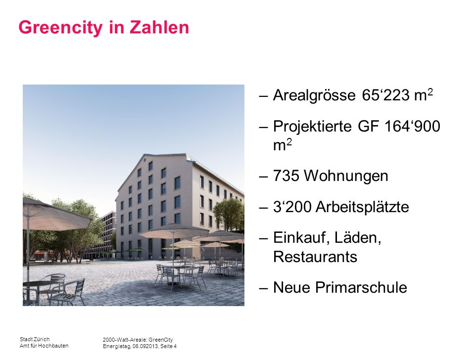 Greencity in Zahlen Arealgrösse 65'223 m2 Projektierte GF 164'900 m2