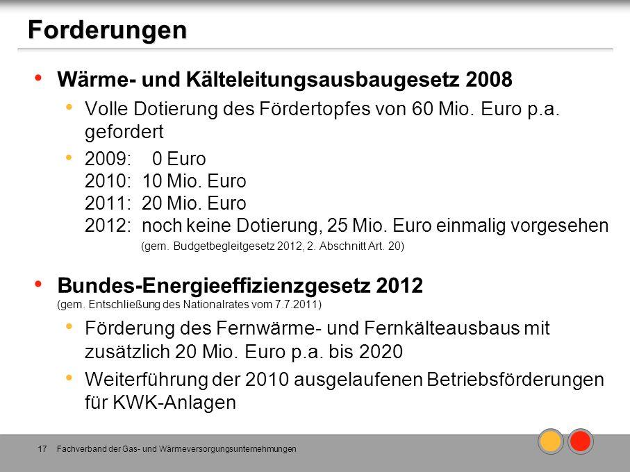 Forderungen Wärme- und Kälteleitungsausbaugesetz 2008