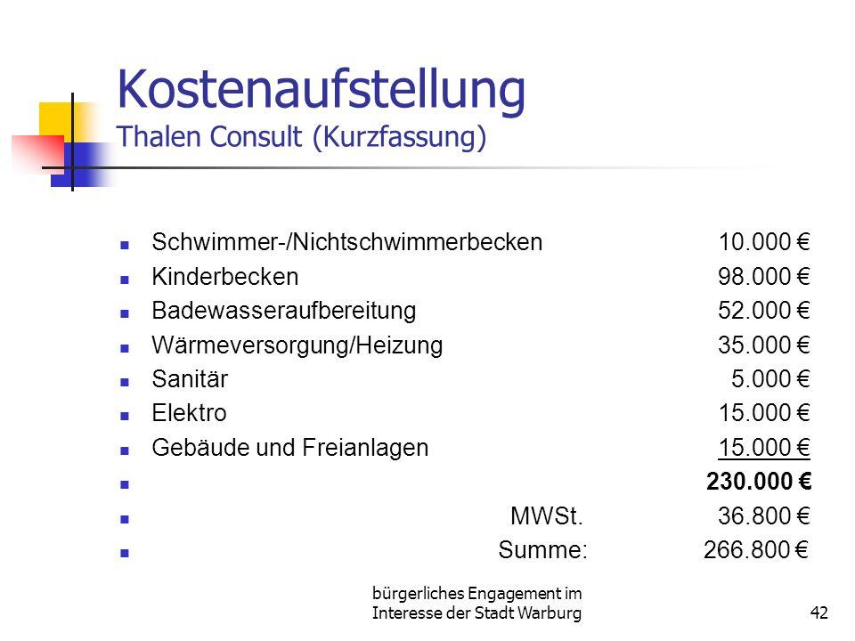 Kostenaufstellung Thalen Consult (Kurzfassung)