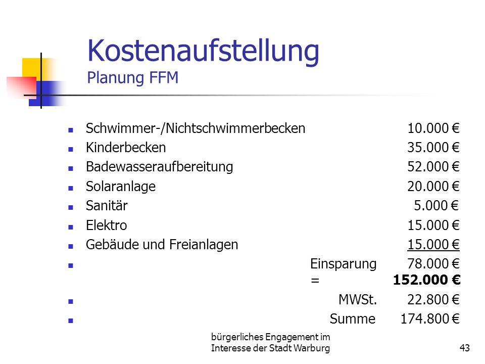 Kostenaufstellung Planung FFM