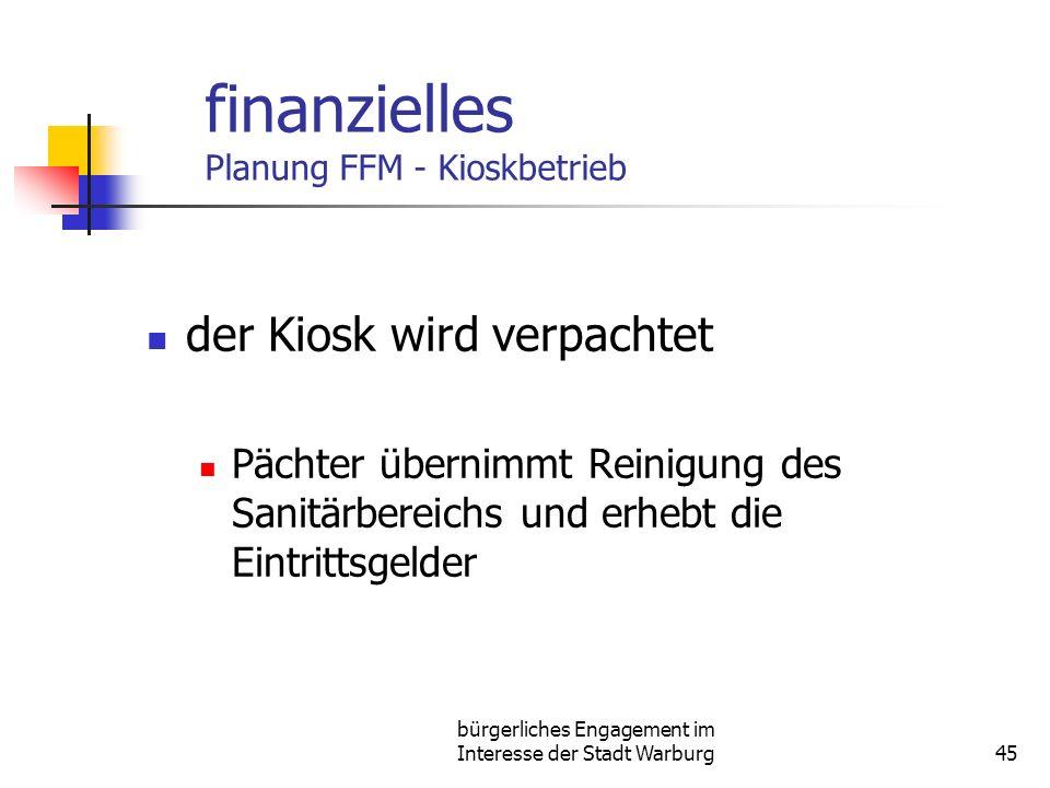 finanzielles Planung FFM - Kioskbetrieb