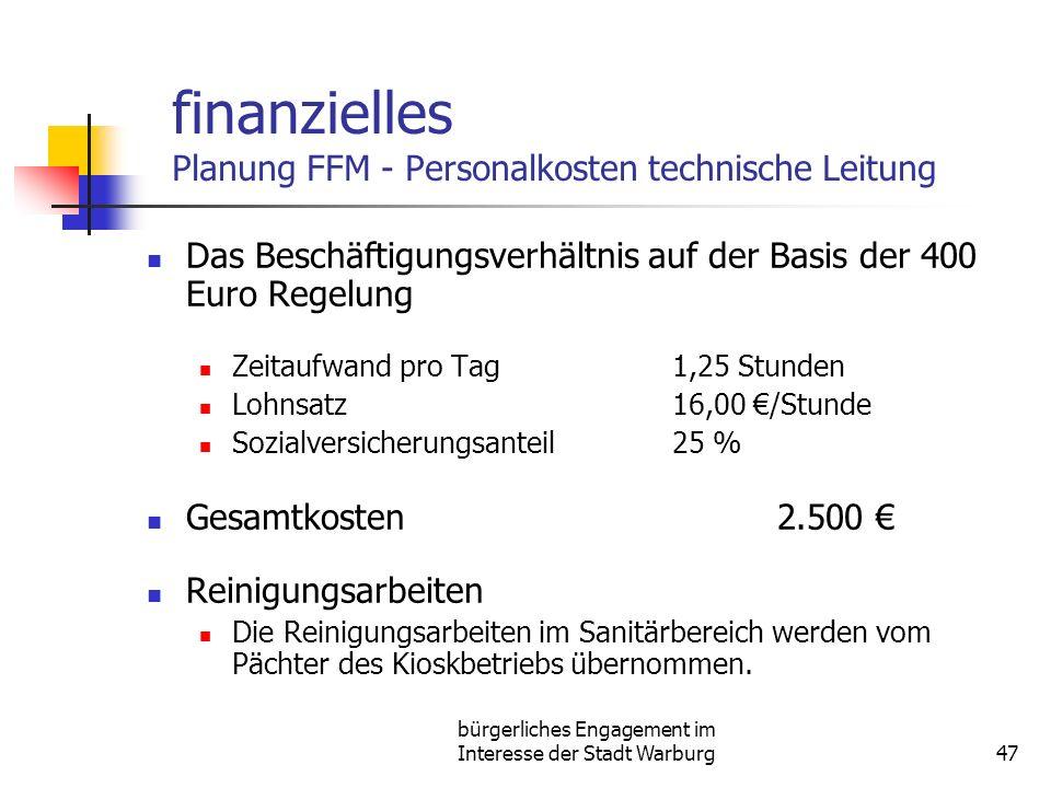 finanzielles Planung FFM - Personalkosten technische Leitung