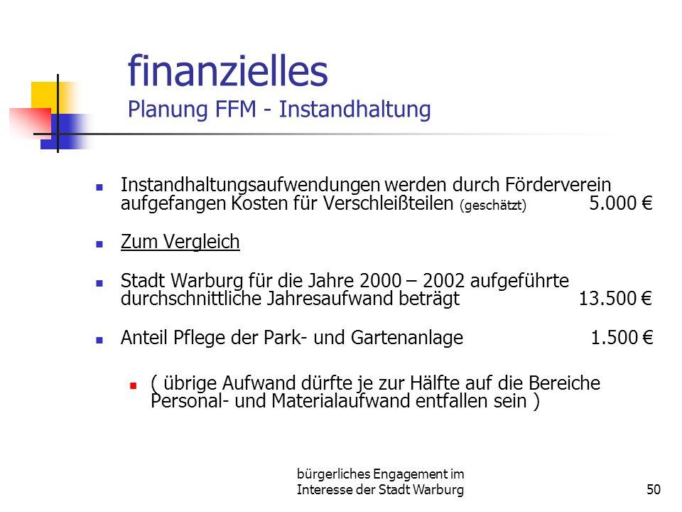 finanzielles Planung FFM - Instandhaltung