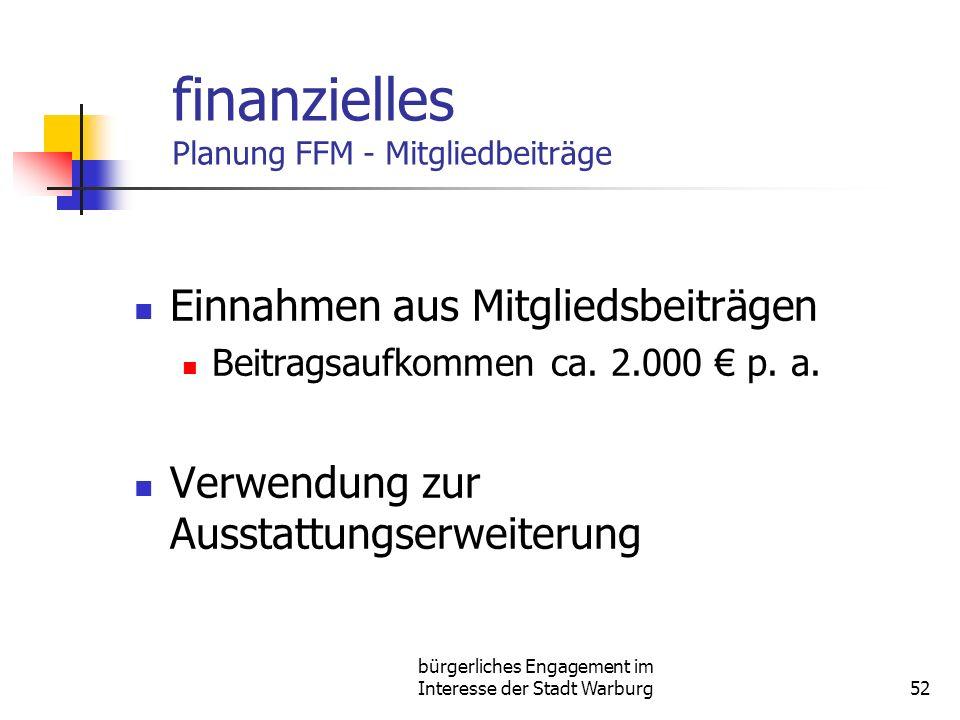 finanzielles Planung FFM - Mitgliedbeiträge