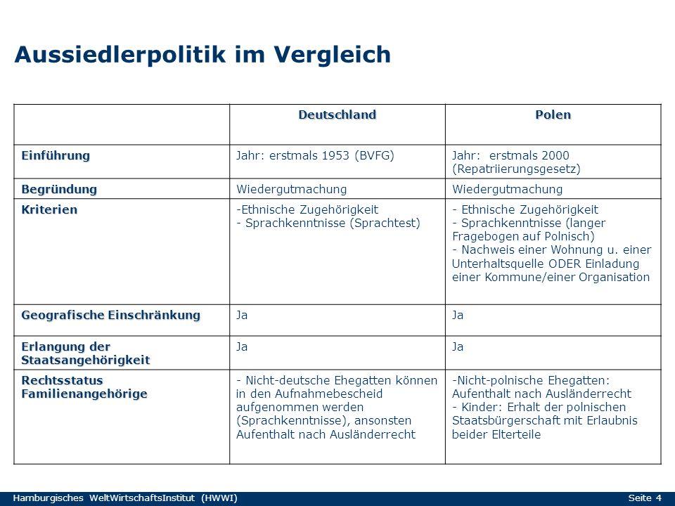 Aussiedlerpolitik im Vergleich