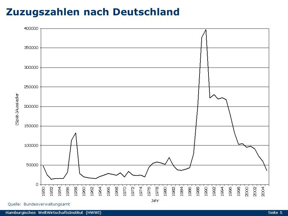 Zuzugszahlen nach Deutschland