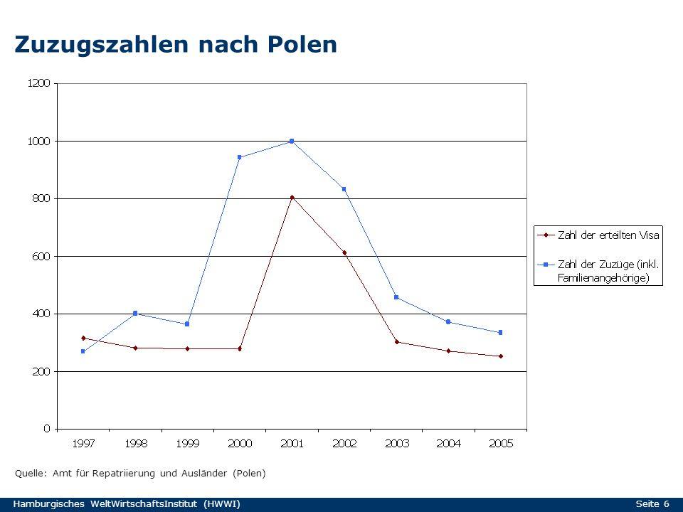 Zuzugszahlen nach Polen