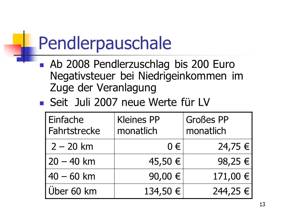 Pendlerpauschale Ab 2008 Pendlerzuschlag bis 200 Euro Negativsteuer bei Niedrigeinkommen im Zuge der Veranlagung.