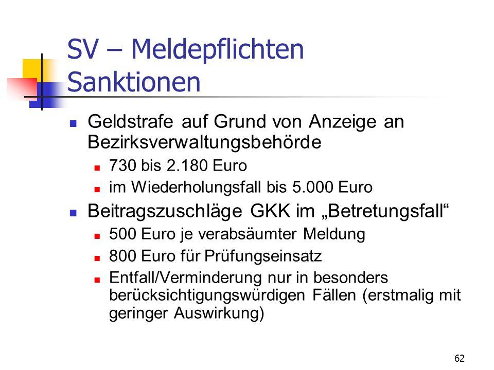 SV – Meldepflichten Sanktionen