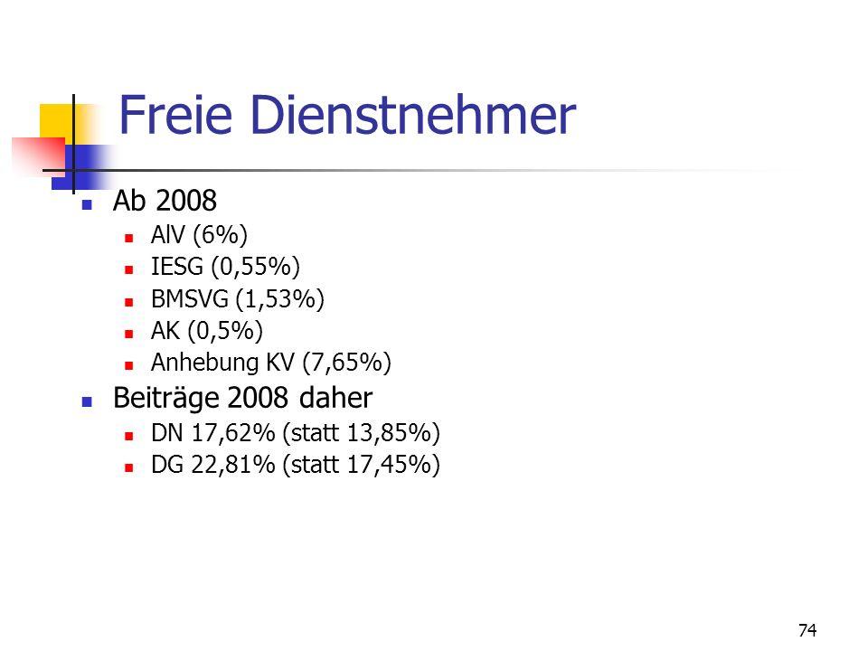 Freie Dienstnehmer Ab 2008 Beiträge 2008 daher AlV (6%) IESG (0,55%)