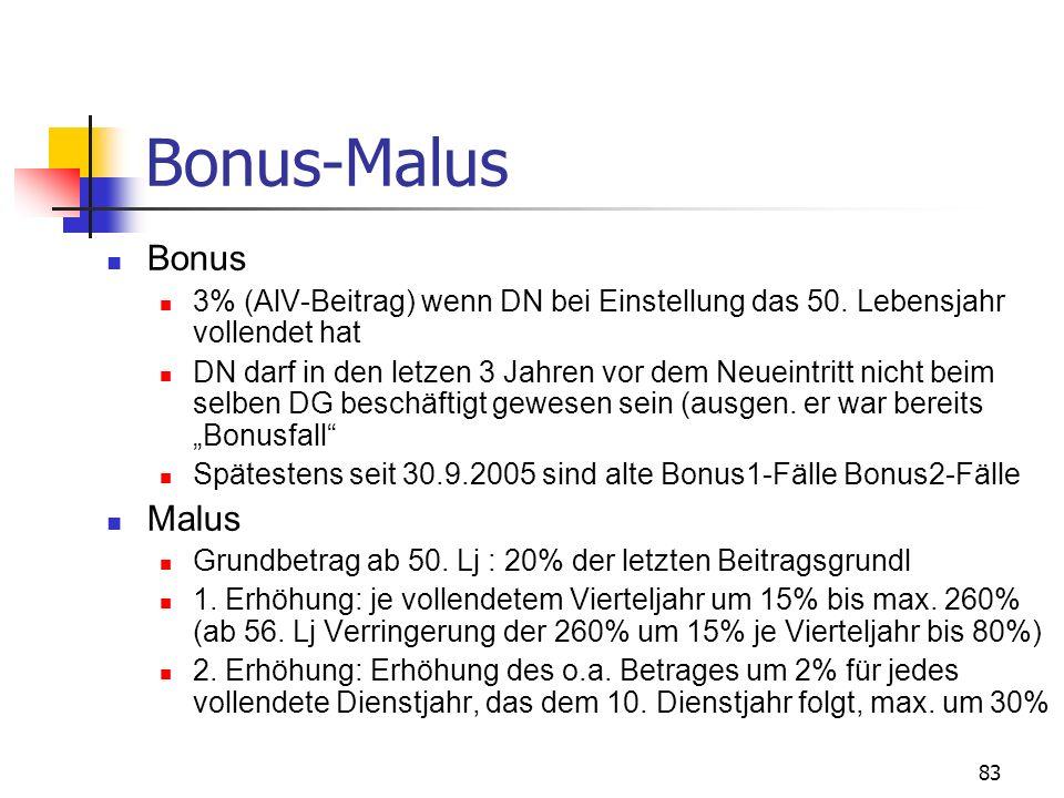 Bonus-Malus Bonus Malus