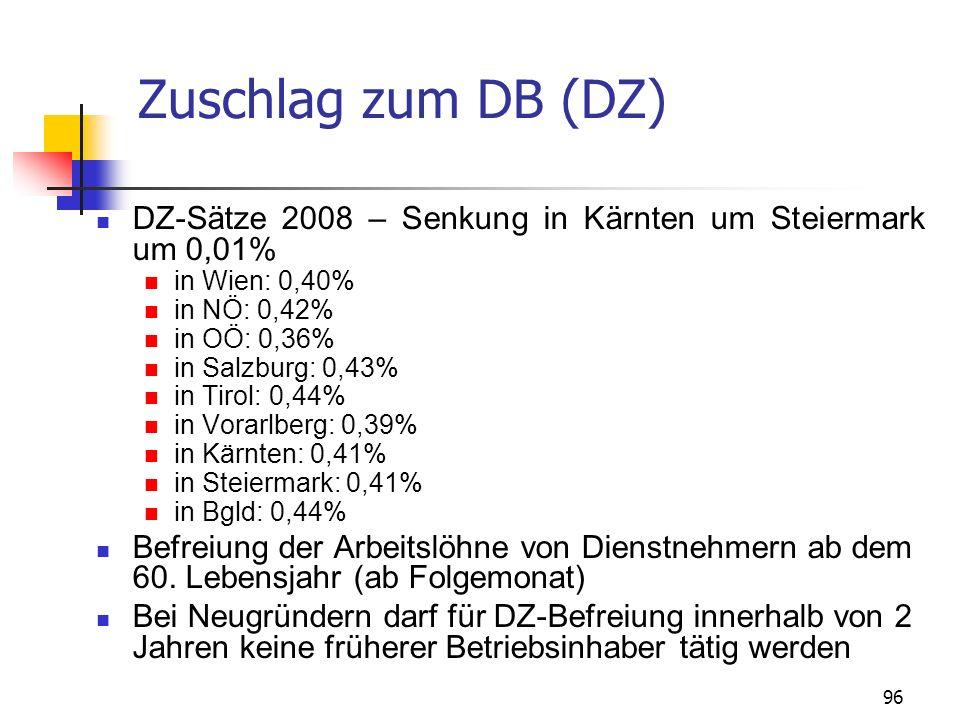 Zuschlag zum DB (DZ) DZ-Sätze 2008 – Senkung in Kärnten um Steiermark um 0,01% in Wien: 0,40% in NÖ: 0,42%