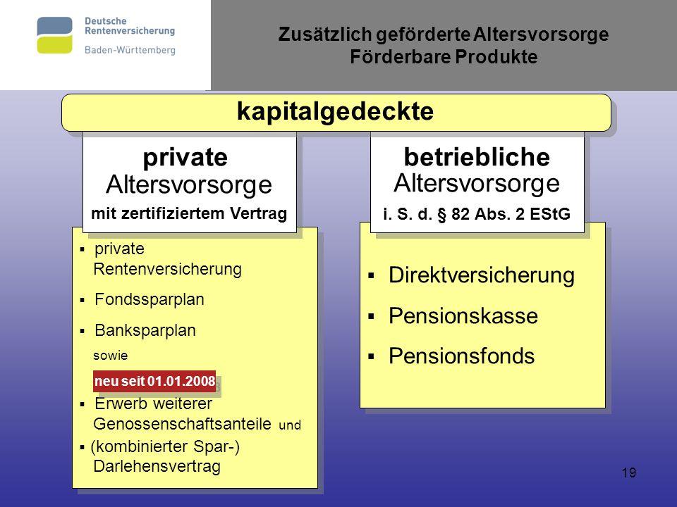 Zusätzlich geförderte Altersvorsorge mit zertifiziertem Vertrag