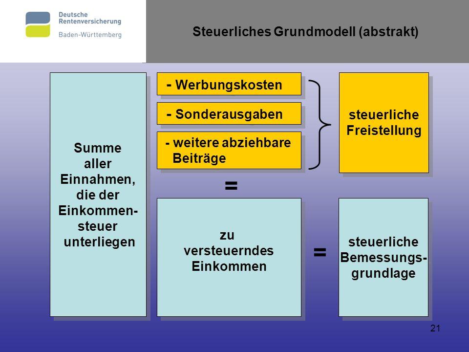 Steuerliches Grundmodell (abstrakt)