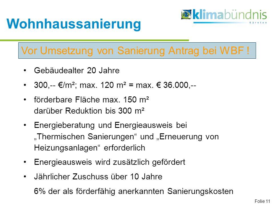 Wohnhaussanierung Vor Umsetzung von Sanierung Antrag bei WBF !