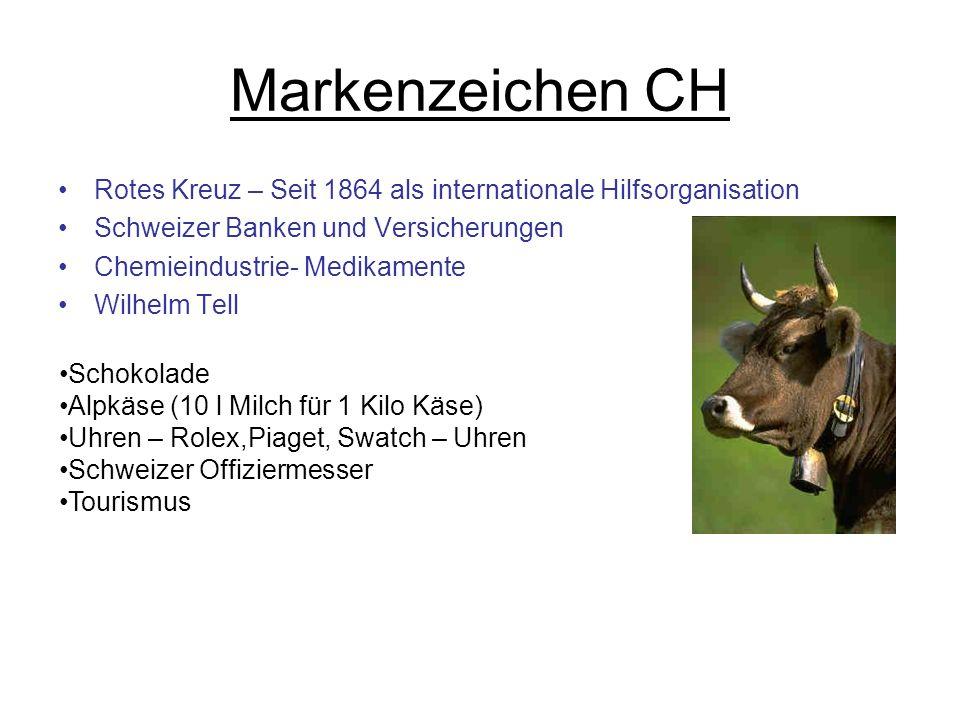Markenzeichen CH Rotes Kreuz – Seit 1864 als internationale Hilfsorganisation. Schweizer Banken und Versicherungen.