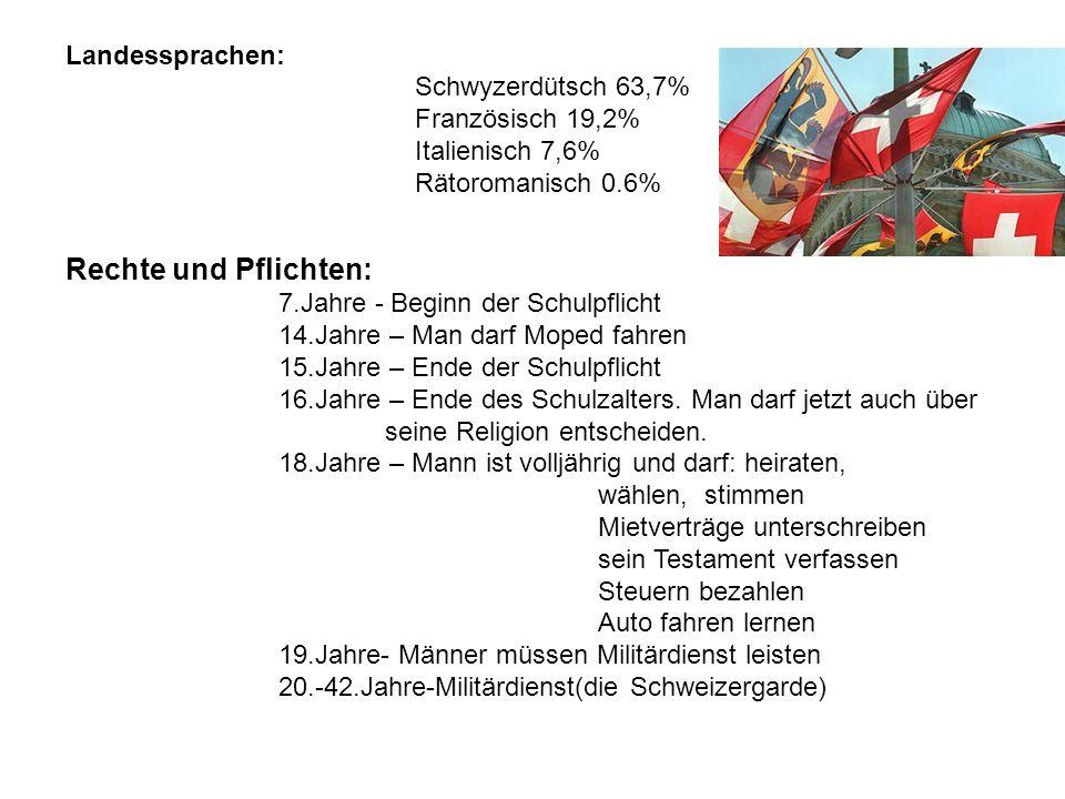 Rechte und Pflichten: Landessprachen: Schwyzerdütsch 63,7%