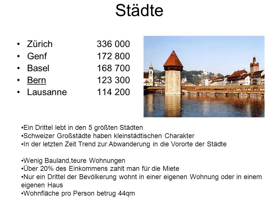 Städte Zürich 336 000 Genf 172 800 Basel 168 700 Bern 123 300